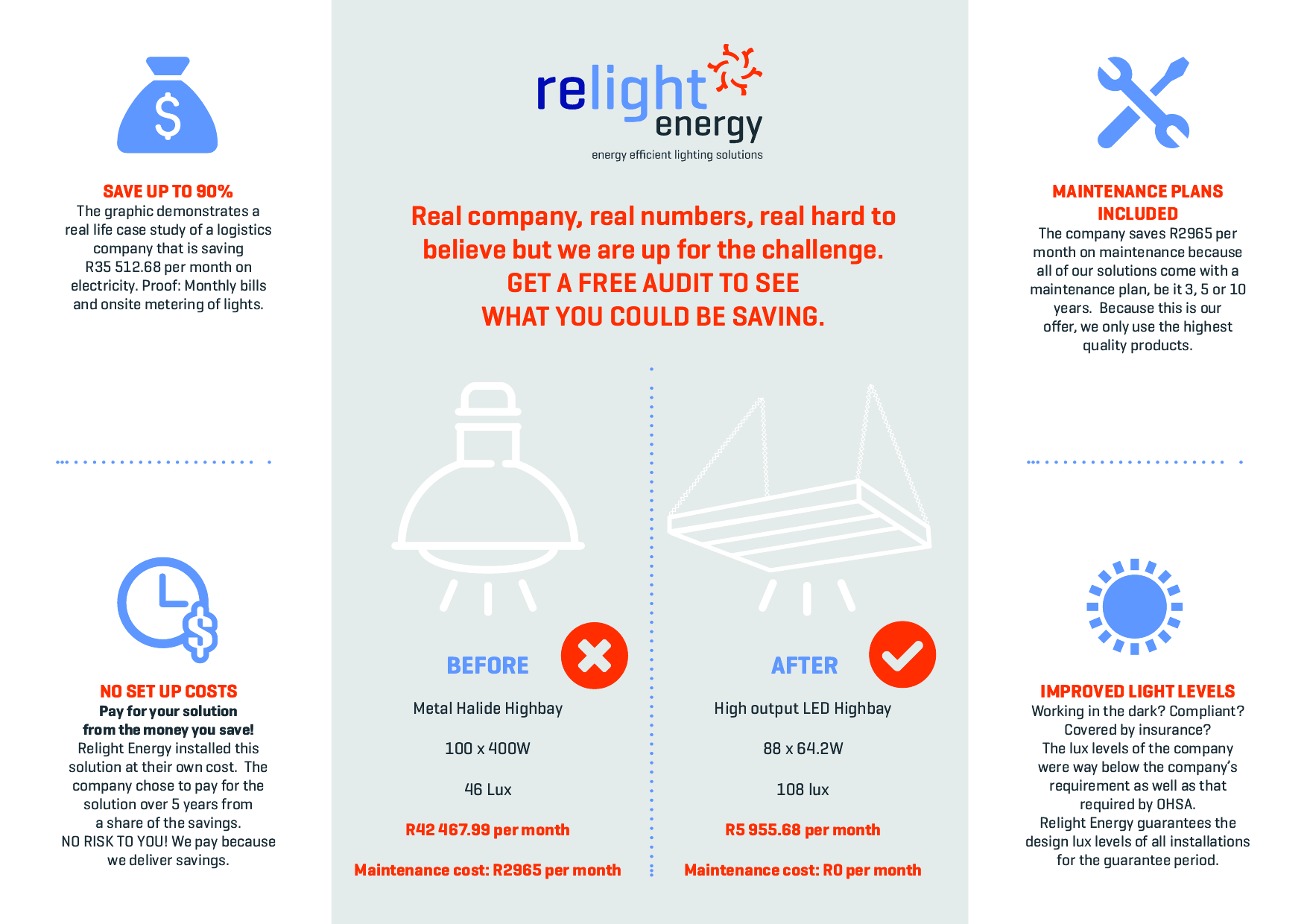 How Relight Energy Works